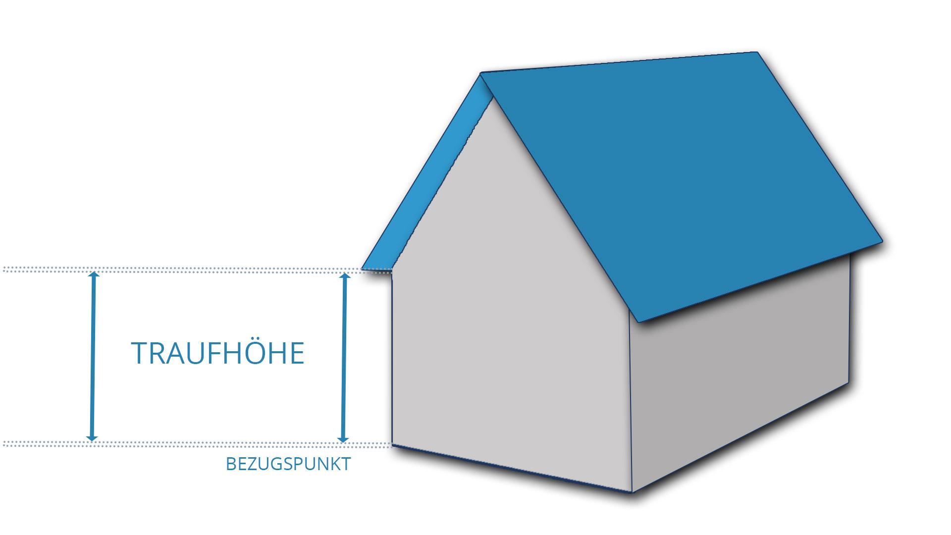 Die Traufhöhe bezeichnet die Tropfkante am Dach eines Gebäudes und ist somit die untere Begrenzung einer Dachfläche